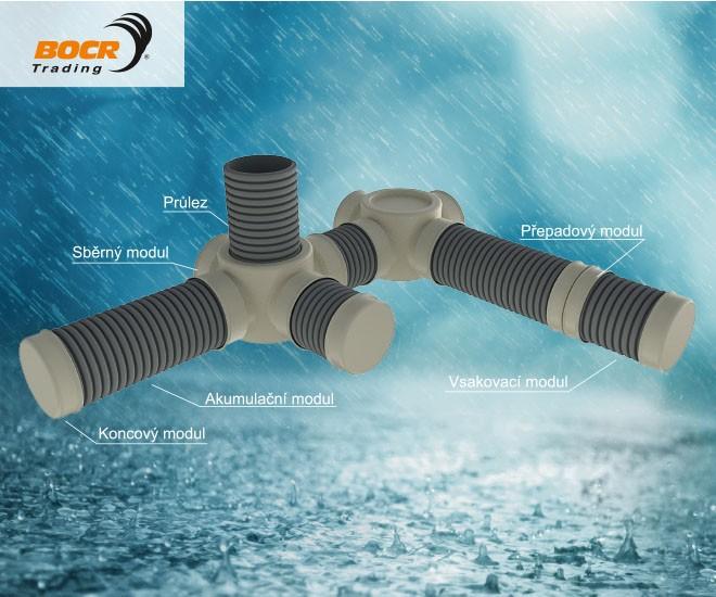 Nádrže na dešťovou vodu VarioTank